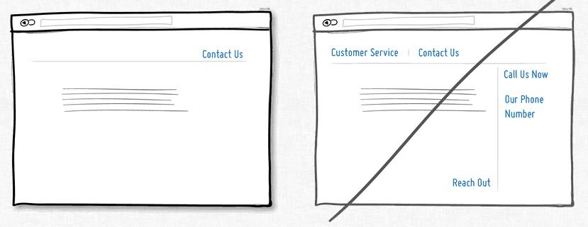 一个好的界面设计应该注意的75个原则_西安网页设计-【艺源视网】