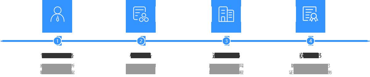 艺源科技版权登记流程