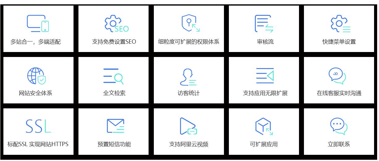 艺源科技营销型网站建设系统强大功能