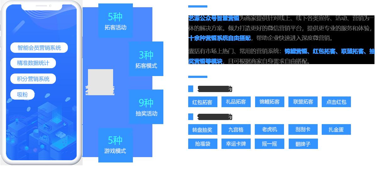 艺源科技公众号智慧营销产品介绍