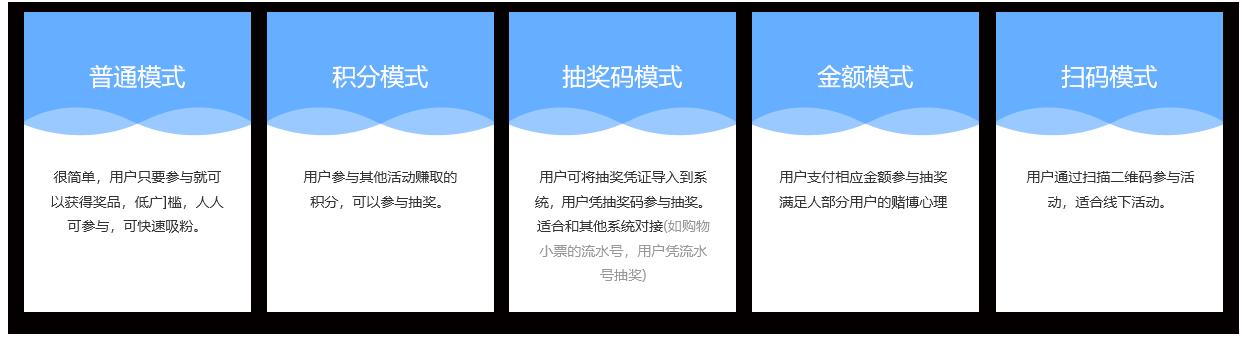 艺源科技公众号智慧营销5种模式满足您不同的需求