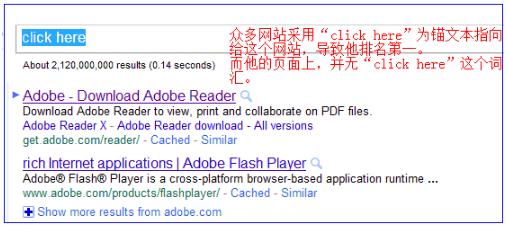 在Google.com英文上搜索click here-什么是锚文本链接