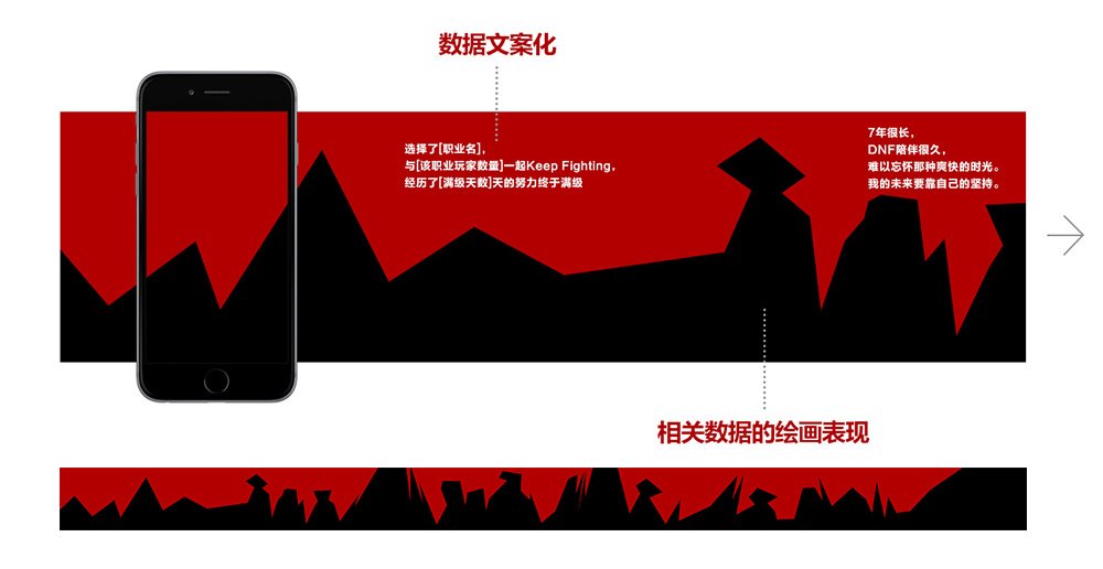 腾讯游戏实战!DNF浴火新生H5项目总结-艺源科技
