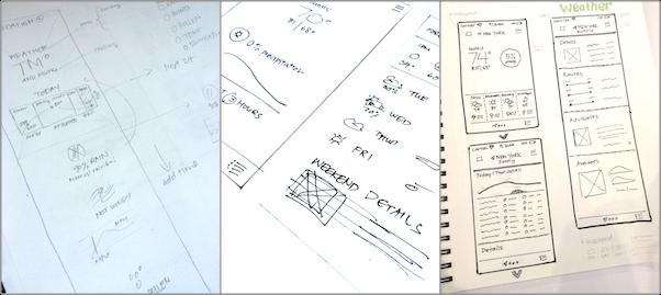速战速决!如何在3天内围绕UX快速设计天气应用原型-艺源科技