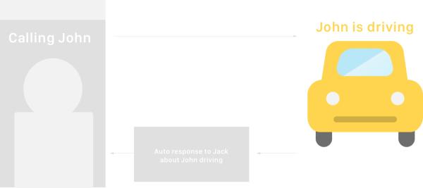 让用研落地!重塑车载用户体验之为司机焦虑而设计-艺源科技