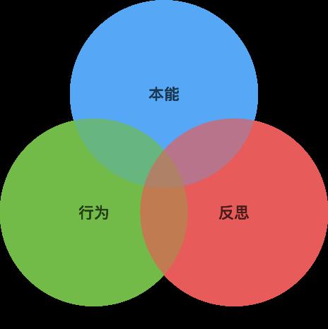 体验超多令人心动的产品设计后,我总结了这3个方法-艺源科技