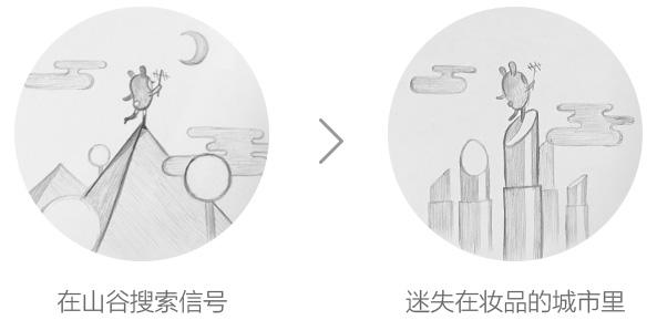 从零开始带你掌握空状态设计的正确方法-艺源科技
