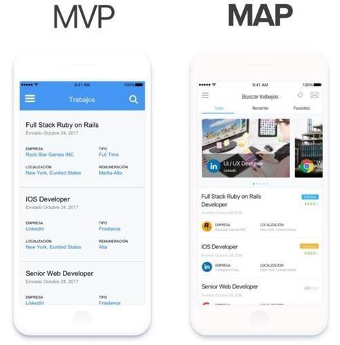 为什么说MVP已死,MAP当道-艺源科技