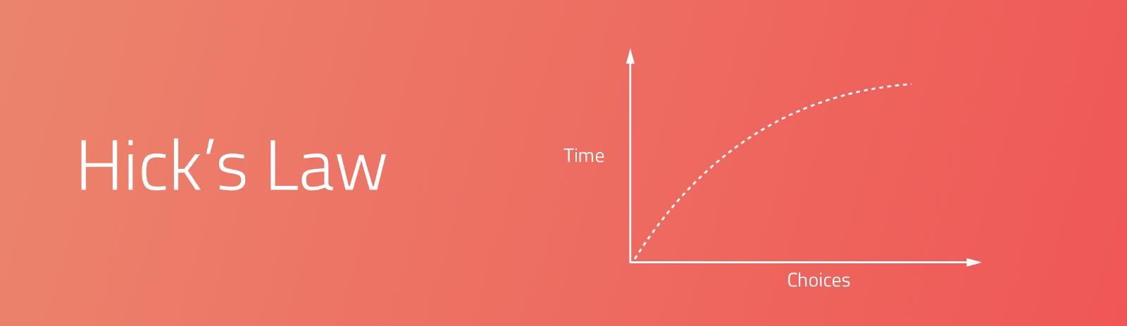 从了解用户的注意力开始,创造更优秀的用户体验-艺源科技