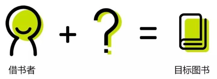 如何设计更高效的筛选器?来看网易设计师的总结!-艺源科技