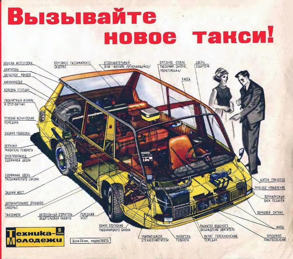 这辆苏联「面的」,给用UX设计提供了哪些经验?-艺源科技